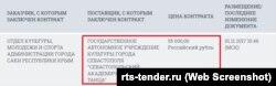 Севастопольский академический театр танца подготовил праздничную программу ко Дню народного единства в Саках за 55 тысяч рублей