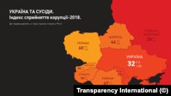 Серед сусідів Україні вдалося обійти лише Росію