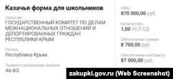 У підконтрольному Росії Держкомнаці Криму планують закупити козацьку форму для школярів