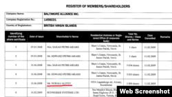 Скриншот документов, опубликованных после утечки данных из панамской юридической компании Mossack Fonseca. В документах есть упоминание Нурали Алиева.