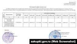 Охранять Керченский мост будет Федеральное унитарное предприятие «Управление ведомственной охраны Министерства транспорта России»