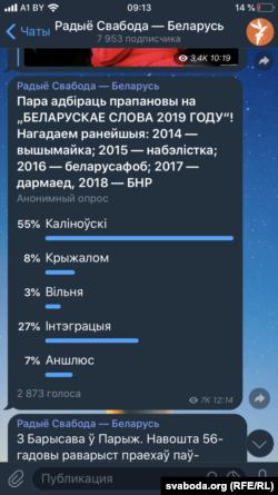 """Галасаваньне ў тэлеграме за беларускае """"Слова 2019 году"""""""