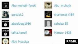 Список людей, с которыми переписывался Акилов