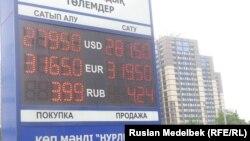 Алматыдағы теңге бағамы. 14 қыркүйек 2015 жыл.