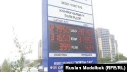 Теңгенин алмашуу курсу. Алматы, 14-сентябрь, 2015-жыл