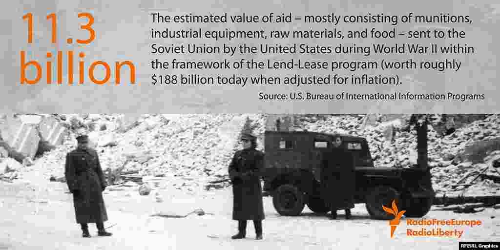 11 миллиардов 300 миллионов долларов - объем американской помощи, оказанной Советскому Союзу во время Второй Мировой войны. С учетом инфляции, сегодня эта сумма составляла бы около 190 миллиардов долларов