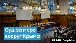 Гаага. Суд за море вокруг Крыма   Крымский вечер