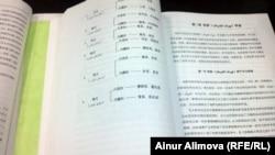 Учебные пособия по казахской традиционной медицине, по которым ведется обучение студентов в Синьцзянском медицинском университете. Урумчи, февраль 2013 года.