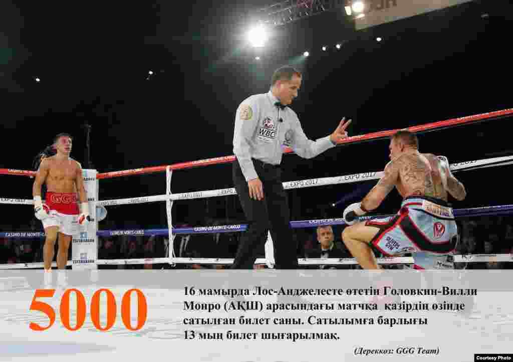 Кәсіпқой боксшылар Геннадий Головкин мен Вилли Монро арасындағы жекпе-жекке осы кезге дейін сатылған билет саны.
