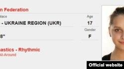 Російська гімнастка Кароліна Севастьянова народилася в «регіоні Україна»