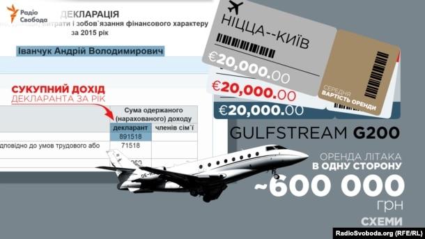 Авіапарк для депутатів (розслідування) 20