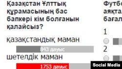 ҚФФ сауалнамасының скриншоты.