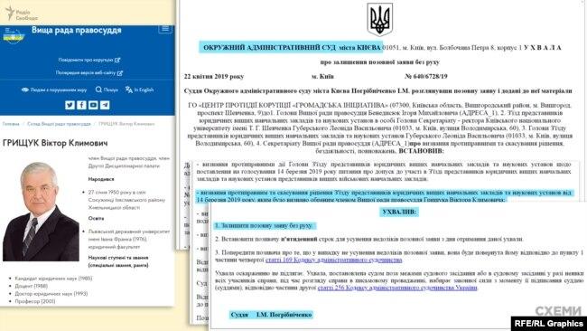 Суддя ОАСК Погрібниченко був суддею в справі ще одного члена ВРП Віктора Грищука щодо правомірності його призначення