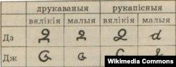 Праекты літараў для ДЗЬ і ДЖ. У. Дубоўка, 1928 г.