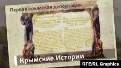 Первая крымская депортация | Крымские.Истории