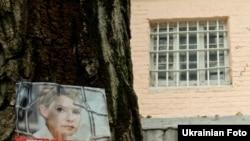 Лук'янівське СІЗО, Київ