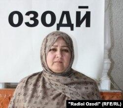 Санавбар Абдуллоева