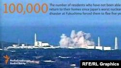 Postrojenje u Fukušimi