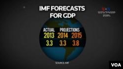 Халықаралық валюта қорының бұған дейінгі әлемдік экономиканың дамуына жасаған болжамы. (Көрнекі сурет)
