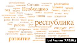 Наиболее часто употребляемые слова в послании 2015 года