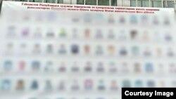 Фотографии граждан Узбекистана, разыскиваемых по обвинению в терроризме и диверсии.