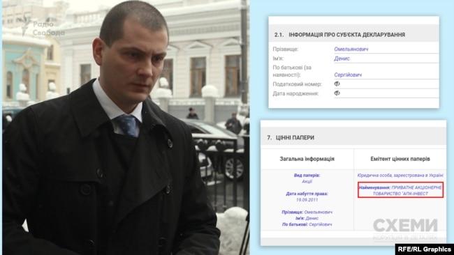 Фірма «АПК-Інвест», акціями якої володіє депутат Омельянович, отримала близько 1,5 мільйона гривень
