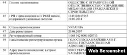 Учредительные документы крымского ООО «Мостостроительный отряд №122»