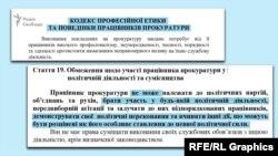 Кодекс професійної етики працівників прокуратури забороняє генпрокурору брати участь у будь-якій політичній діяльності