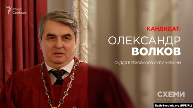 Суддя Верховного Суду Олександр Волков