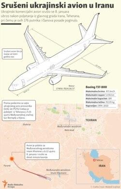 Pad aviona ukrajinske aviokompanije u Iranu