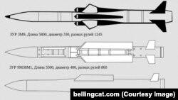 Одна из иллюстраций материалов Bellingcat об авиакатастрофе над Донбассом