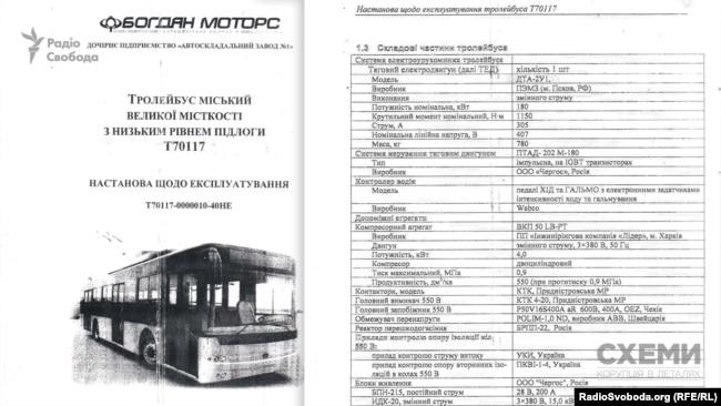 Якщо вивчити документи, то можна виявити, що в українському тролейбусі не так і багато українського