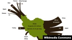 وضعیت صادرات نفت ایران در سال ۲۰۱۱ میلادی.