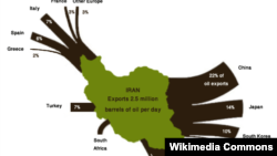 Извозот на нафта од Иран во 2012 година.