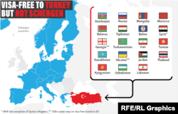 Infographic - Visa-free to Turkey