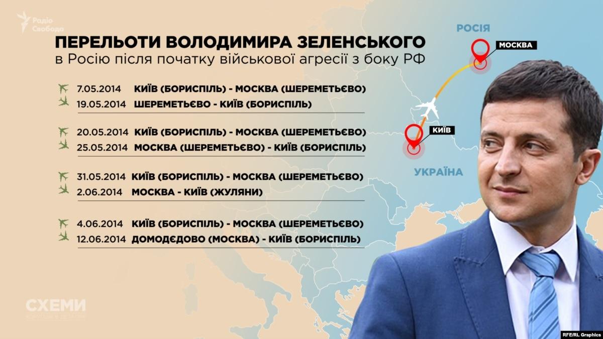 Зеленский сказал неправду о том, когда последний раз был в России, – «Схемы»