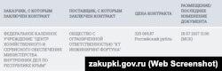 Симферопольское ООО «КТ Инжиниринг-фортуна» летом ремонтировало кабинеты в крымском главке МВД России