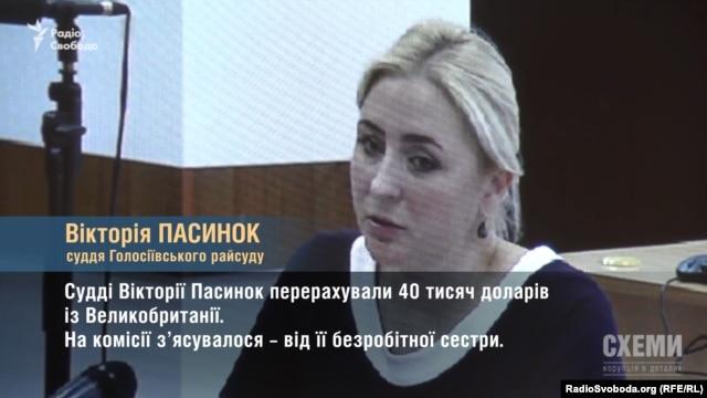 Вікторія Пасинок, суддя Голосіївського райсуду