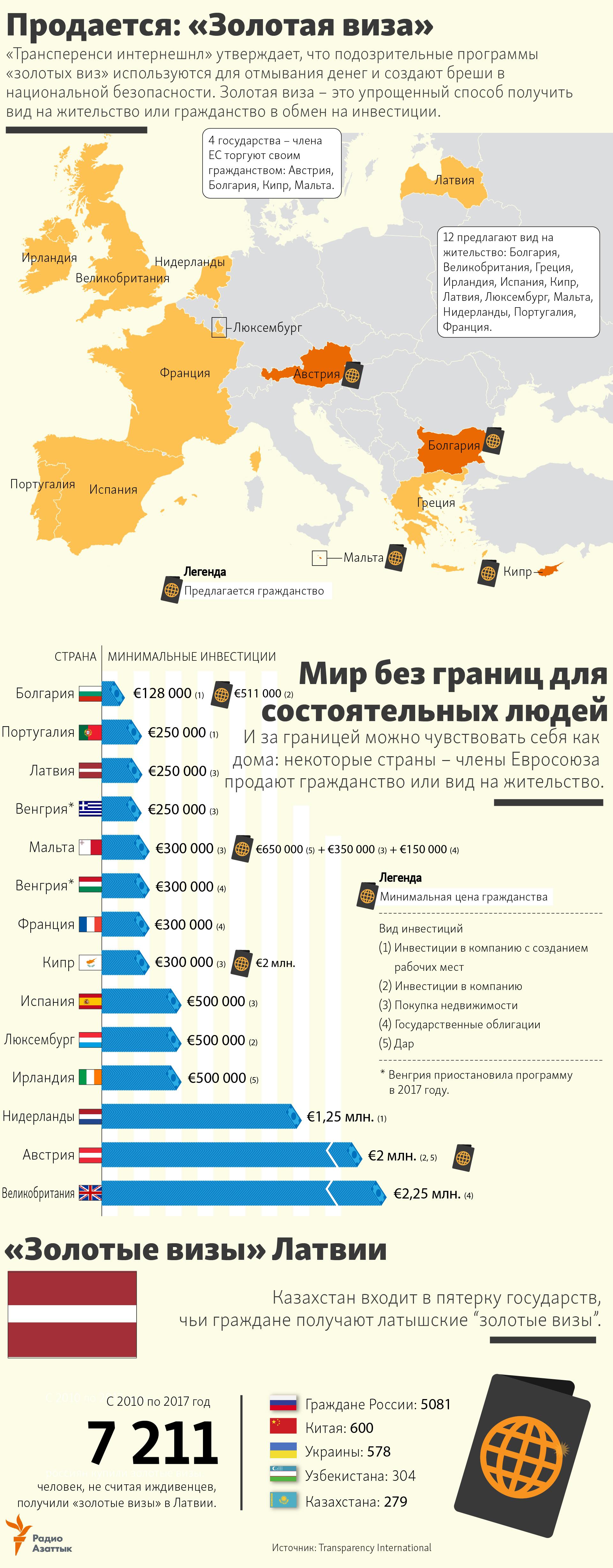 infographic about alcohol consumption on post soviet countries