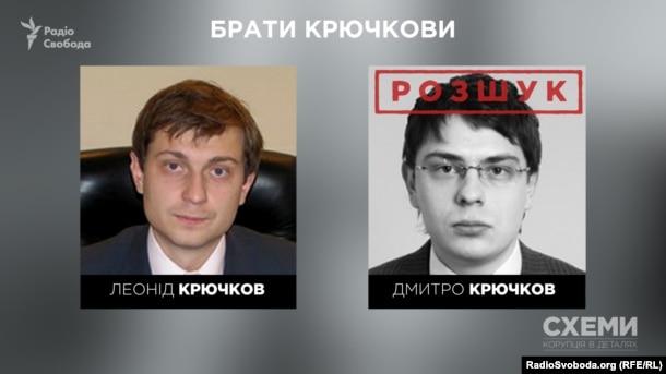 Родной брат и партнер бизнесмена Леонида Крючкова Дмитрий с лета находится в розыске