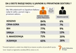 Infographic public or private sector final
