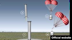 """Схема космического полета от компании """"Космокурс"""""""