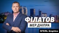 Колаж. Борис Філатов, мер Дніпра
