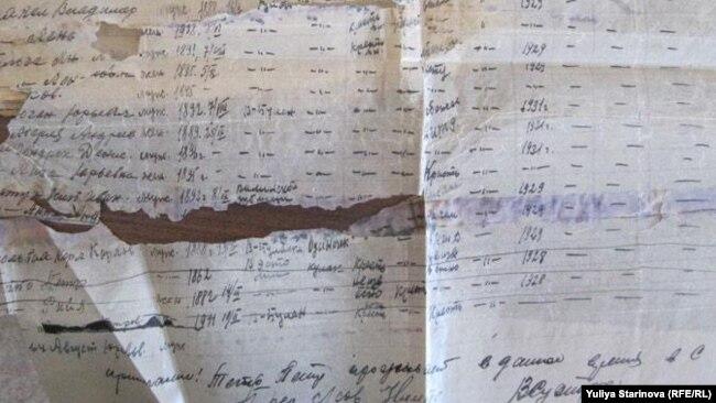 Список лишенцев в одном из районов Красноярского края