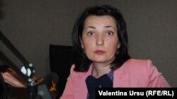 Olga Coptu