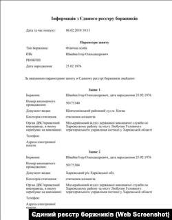 Інформація щодо Ігоря Швайки (ВО «Свобода») у Єдиному реєстрі боржників