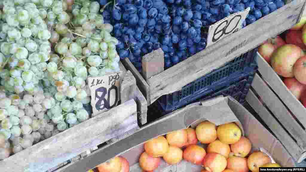 Ціни росли, незвично росли на все, особливо на привозні товари Севастополь, 2 жовтня 2014 року, вулиця Льва Толстого