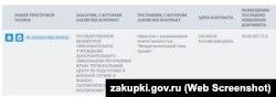 Фірма «Міжрегіональний союз Криму» цього року організовувала зліт кримської «Юнармії» за 245 тисяч рублів