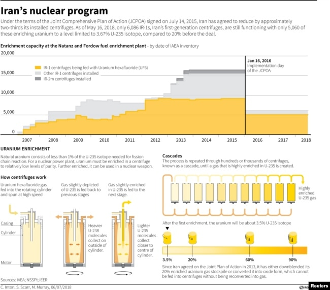 Infographic: Iran's Nuclear Program