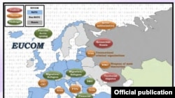 Основные военные угрозы силам НАТО в Европе - графика EUCOM